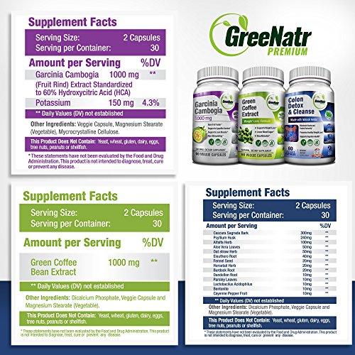 Weight Loss Trio - Green Coffee Bean w/ 50% Chlorogenic Acid + Garcinia Cambogia Extract & Colon Detox | 14 Day Diet Plan & Cleanser - Appetite Suppressant, Sugar & Fat Burner, Carb Blocker -180 Pills by GreeNatr (Image #2)