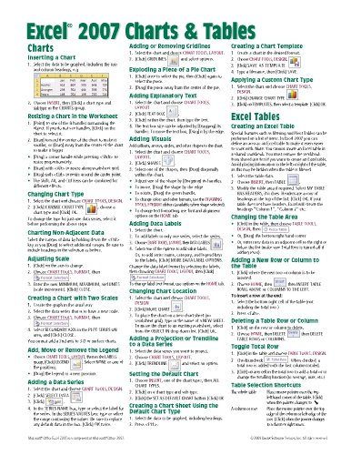 Microsoft Excel 2007 Charts & Tables Quick Reference - Microsoft Excel 2007