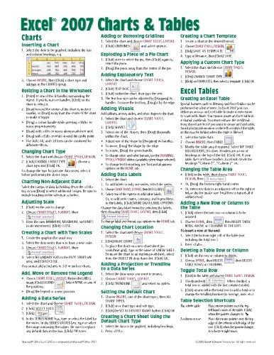 hampton va seller on amazon com marketplace pulse Calculus II Final Exam Cheat Sheet Calculus Derivatives Cheat Sheet