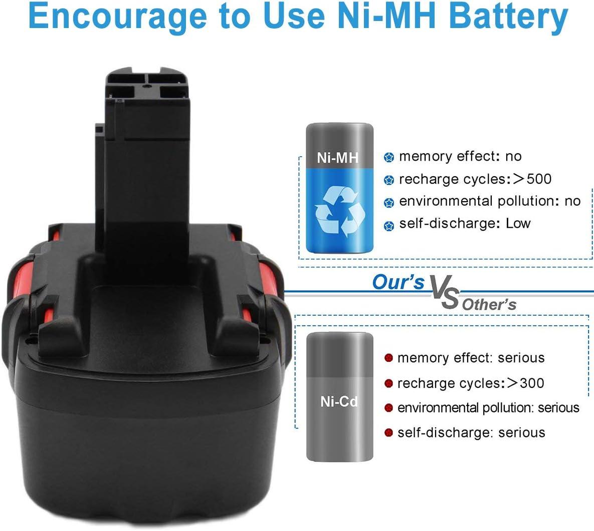 Topbatt 14.4V 3.0Ah pour Bosch batterie de remplacement Ni-MH BAT038 BAT040 BAT0