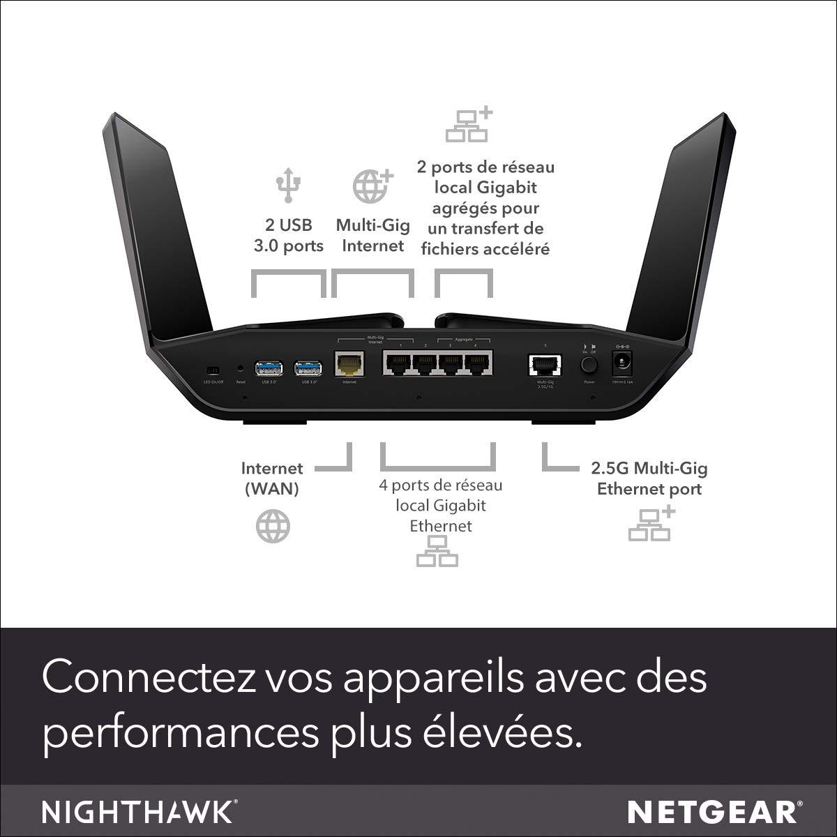 Livebox 5: 2 Gbs sur un seul PC équipé de deux ports Ethernet