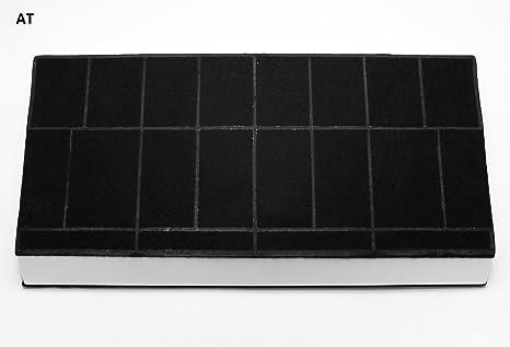 Kohlefilter passend f. 434229 lz45501 dhz4550 z5144x1 bosch