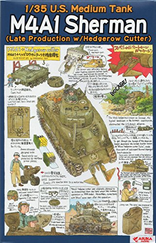 Used, Tasca 1:35 - U.S. Medium Tank M4A1 Sherman (Late Production for sale  Delivered anywhere in USA