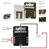 6 Circuit Fuse Box with Negative Bus 12V-32V DC