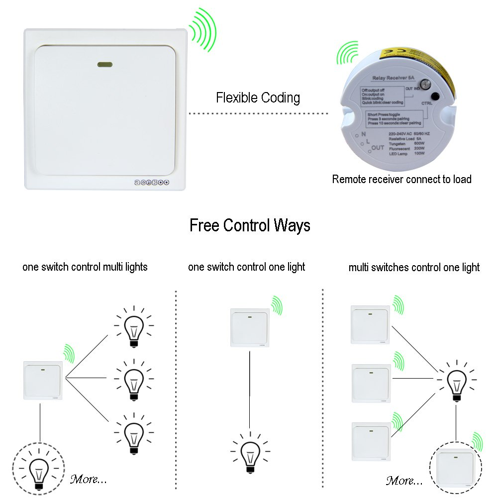 Wiring Two Way Light Switch Diagram Uk In Addition 2 Way Light Switch