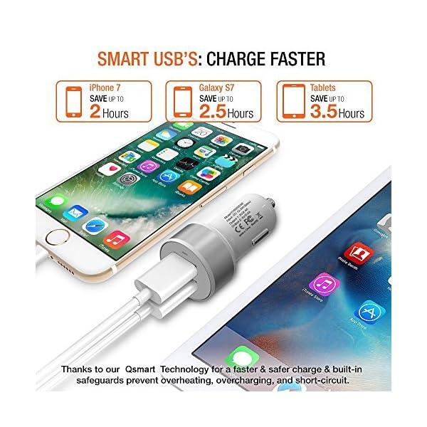 iVoler Dual Quick Charge 3.0 36W 2 Puertos USB Cargador de Coche [2*QC 3.0 Puerto] con 2 en 1 Cable Cargador Micro USB y…
