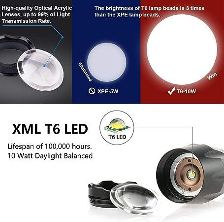 SuperLED Lampe de poche HEAD CREE m/étal 160 lumens 3 Watt