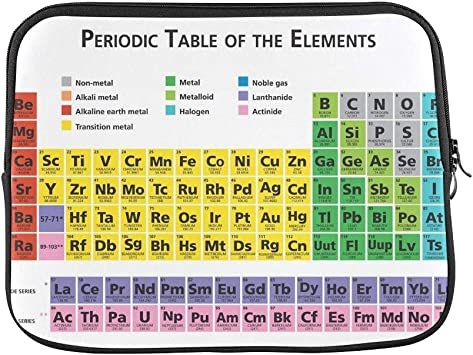 Amazon Com Design Custom Mendeleev Periodic Table Chemical