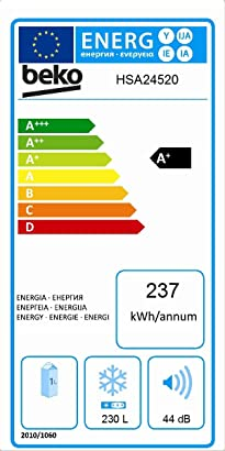 Beko HSA 24520, 237 kWh/year, A+, 41 Db, Blanco, 49000 g, 860 mm ...