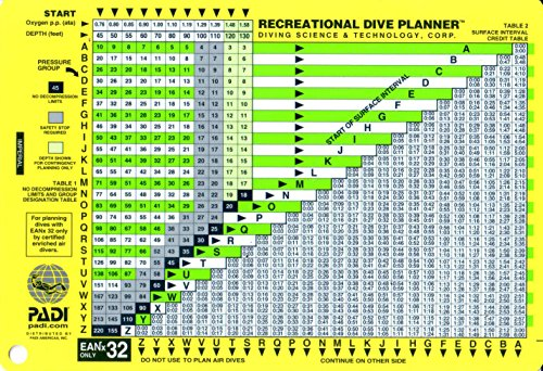 Scuba Dive Tables - PADI Recreational Dive Planner for 32% Oxygen EAN for Scuba Divers