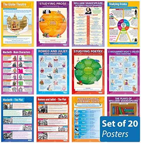 """English Literature Posters – Set of 20 