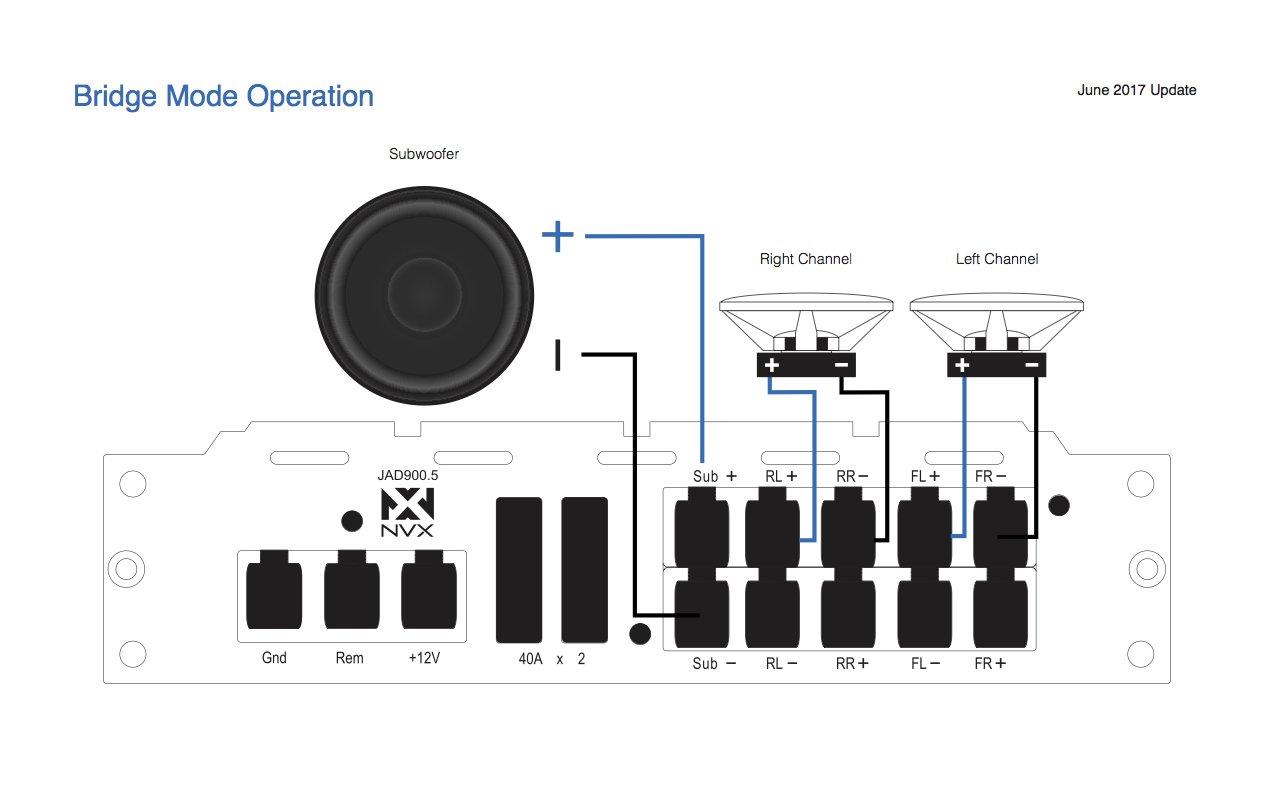 NVX® [Jad Series] Clase D Amplificador para el coche: Amazon.es: Electrónica