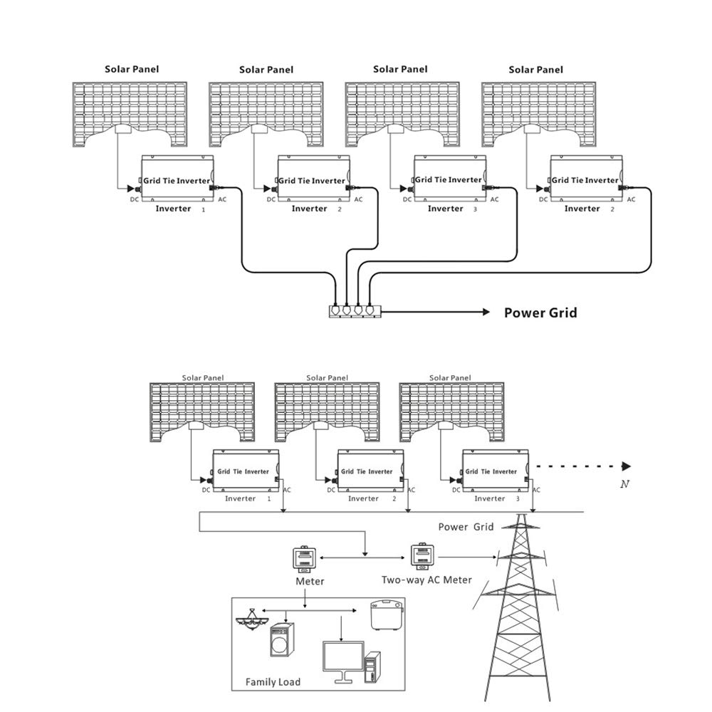 Marsrock 1000W Grid Tie Micro Solar Inverter, 20-50VDC to 90-140VAC MPPT Pure Sine Wave Inverter for 1200W 30V, 36V Solar Module System (AC120V Gold) by Marsrock (Image #6)