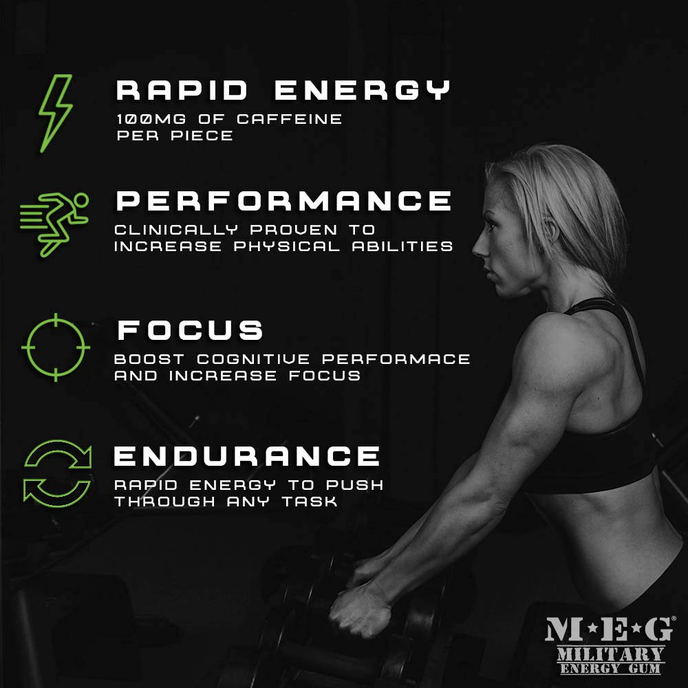 MEG - Military Energy Gum | 100mg of Caffeine Per Piece + Increase Energy +  Boost Physical Performance +