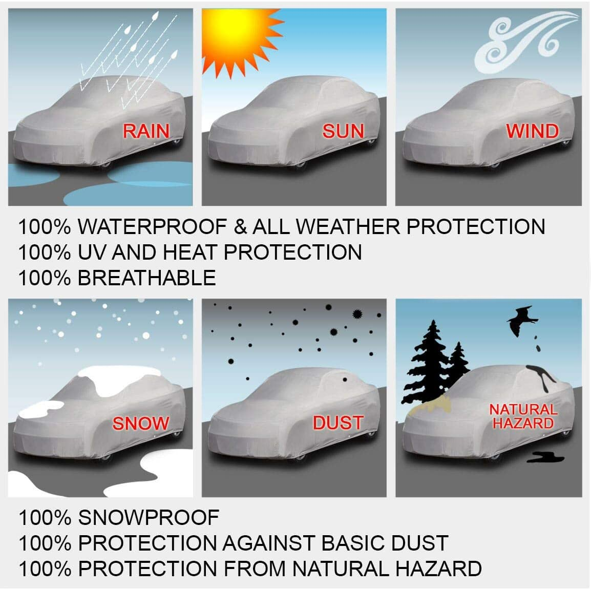 iCarCover {3-Year Full Warranty} All-Weather Waterproof Snow UV Heat Protection Dust Scratch Resistant Windproof Weatherproof Breathable Automobile Indoor Outdoor Auto Car Cover for Cars Up to 193