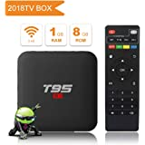 TV Box Android 7.1, Android Box 1GB RAM 8GB ROM, T95 S1 Amlogic S905W Quad Core Smart TV Box Supporto 2.4Ghz WiFi 3D 4K HDMI H.265 Media Player