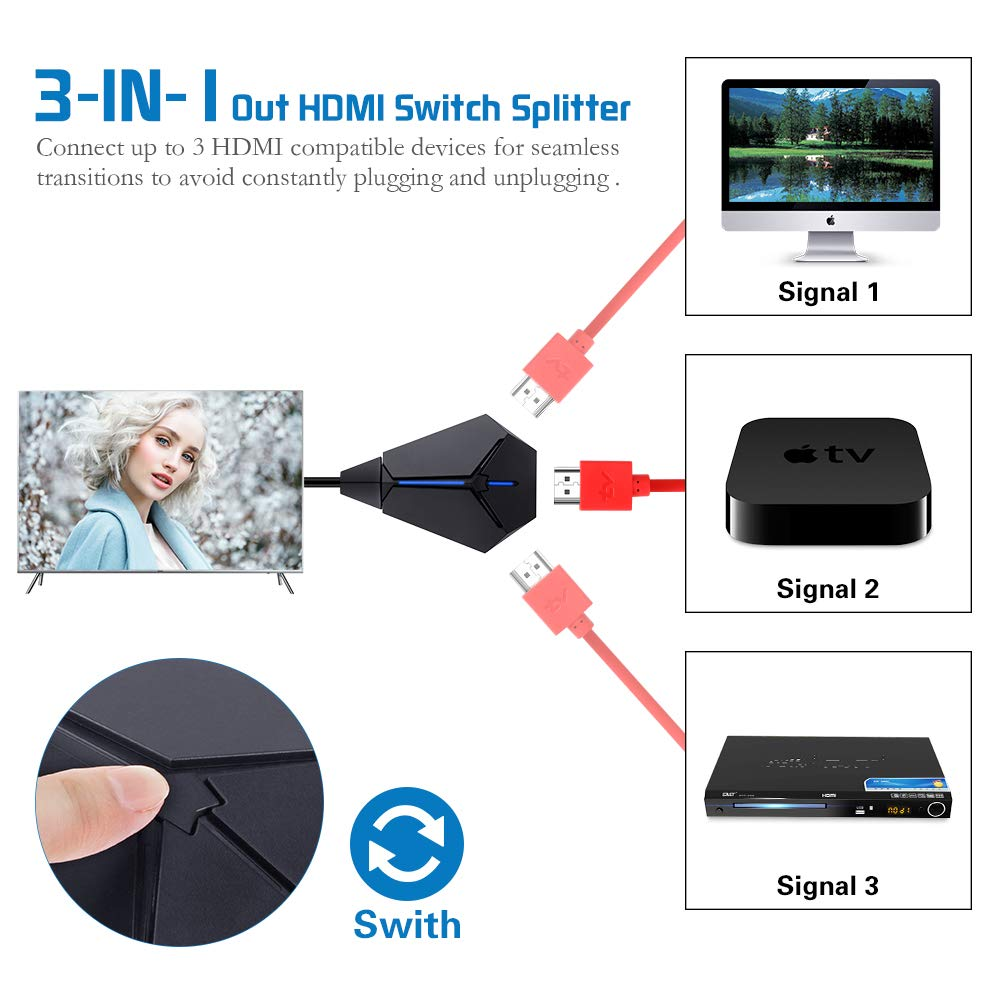 HDMI Switch, 3 Port 4K HDMI Switcher 3x1 with HDMI 1.4V Cable Supports Full HD 4K 1080P 3D Player