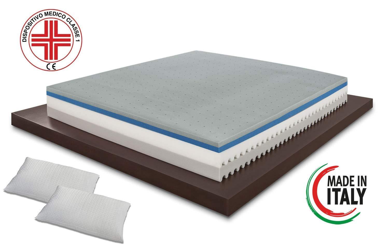 Colchón para cama doble, con espuma de Memory, modelo Top Air, dimensiones 160 x 190 cm, altura de 25 cm, aloe vera funda: Amazon.es: Hogar