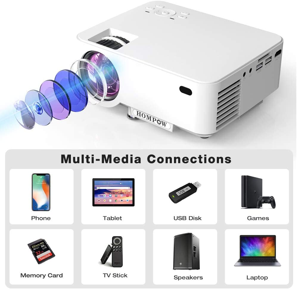 Mini Projector - 3600L Hompow Smartphone Portable Video Projector 1080P Supported 176