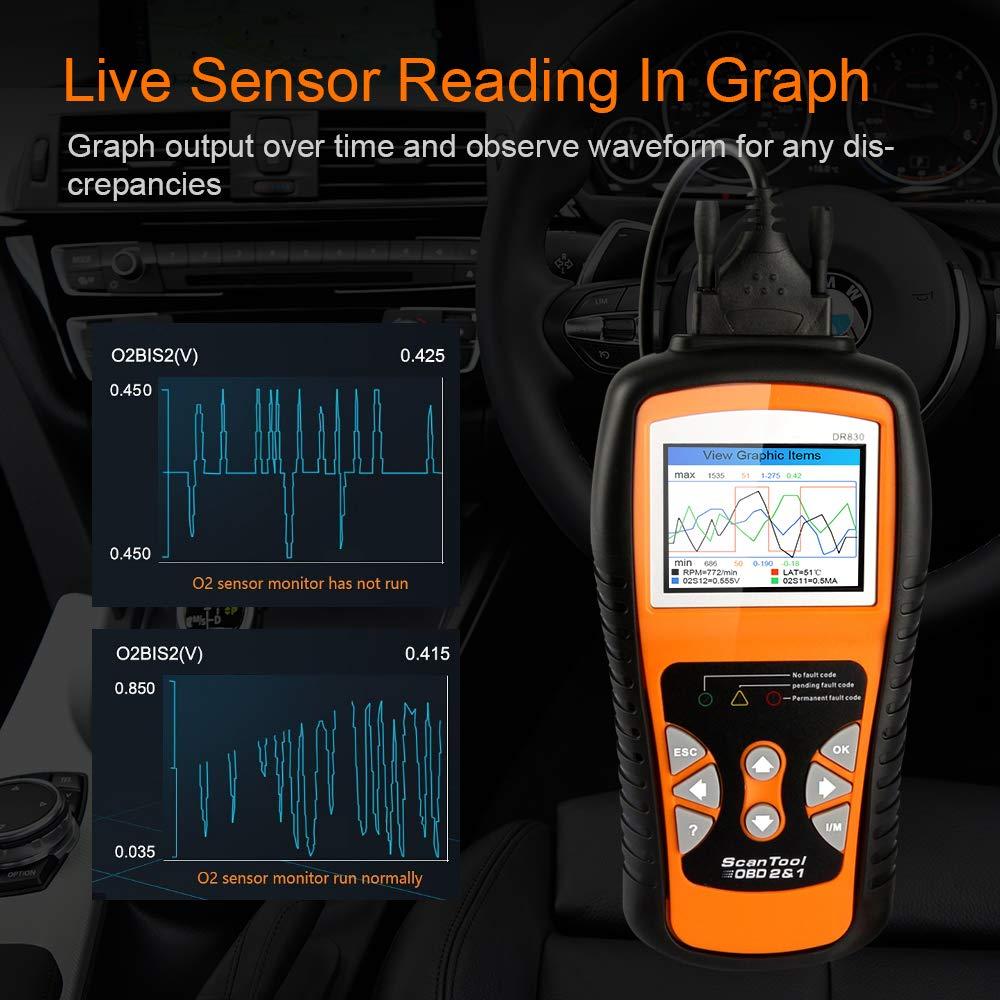 ... OBDII Professional Car Auto Diagnostic Lector de Código de Coche&Coche Motor de vehículo O2 Sensor Systems Scanner para Todos los OBD 2 Protocol Cars ...