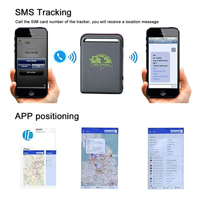 Silent Sms Tracking