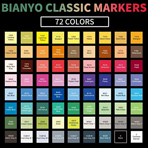 Bianyo Classic Series Dual Tip Art Markers with Travel Case Set of 72, Alcohol-based by Bianyo (Image #5)