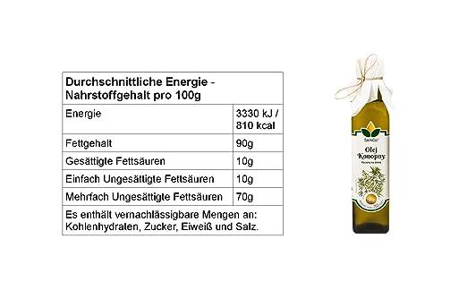 Aceite de Cáñamo 250ml | Aceite de Semillas de Cáñamo ...