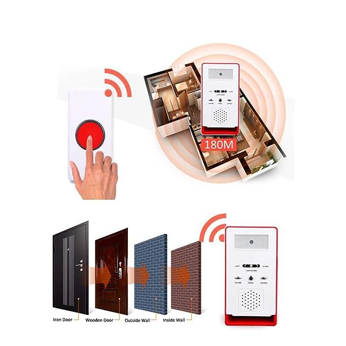 Amazon.com: FUNRUI Sistema de Alerta de Paciente Alarma ...