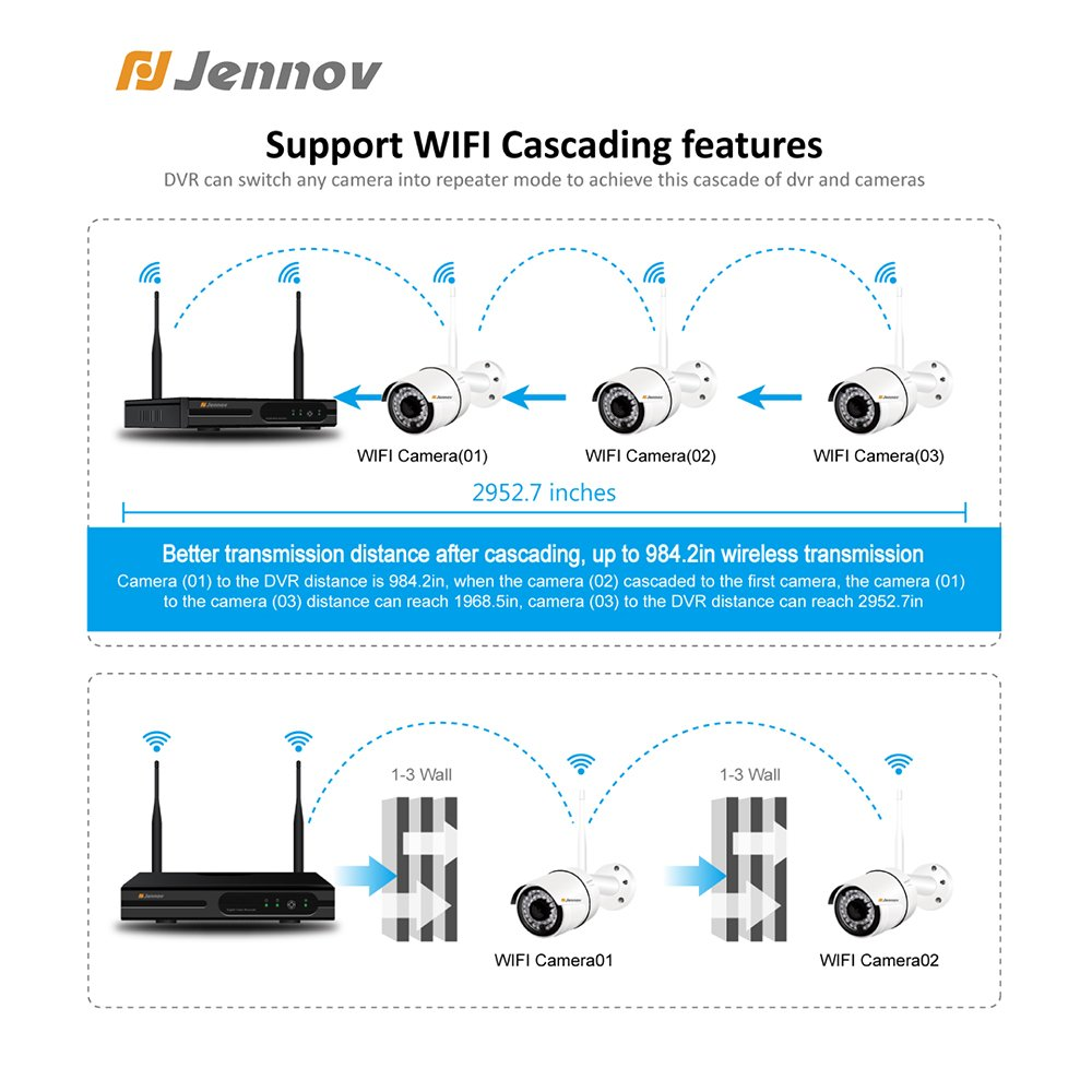 Amazon.com : Jennov Security Camera System Wireless, 4 Channel 1080P ...