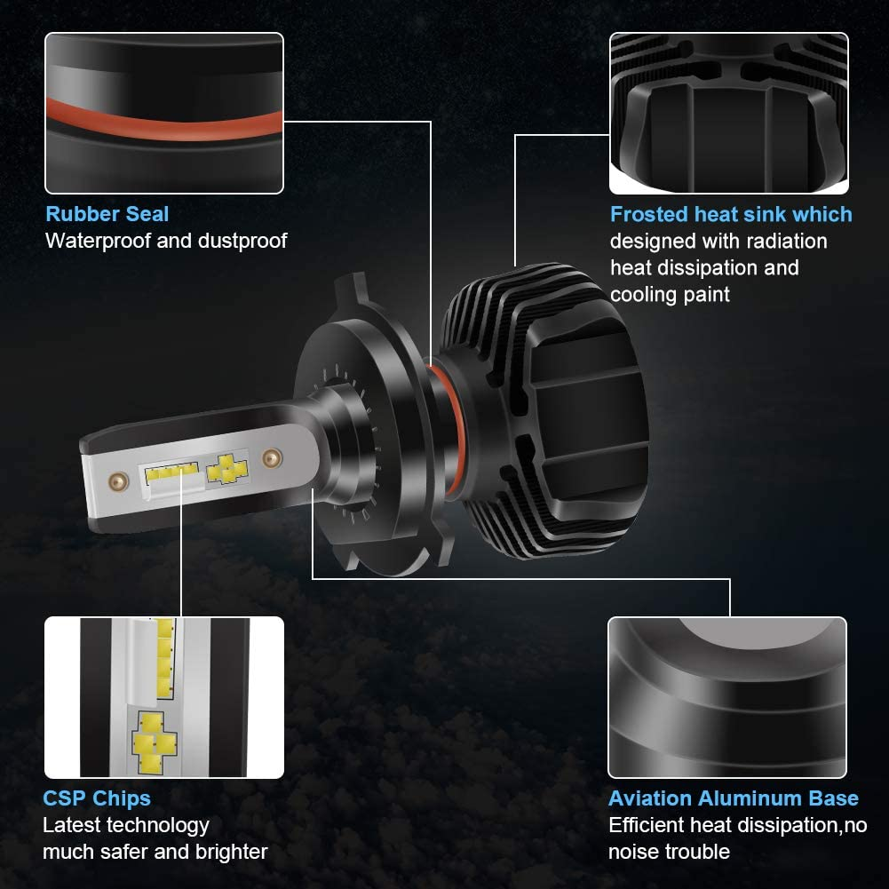4500LMx2 LncBoc H4 Hi Lo LED Phares Ampoules Kit de Conversion 9000LM CSP Super Brillant LED 6500K lumi/ère Blanche Ampoules All-in-one 1 ans de Garantie