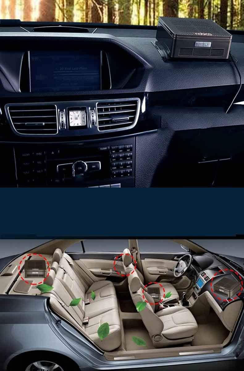 RLUJIUAP Inteligente Purificador de Aire para el automóvil, Filtro ...