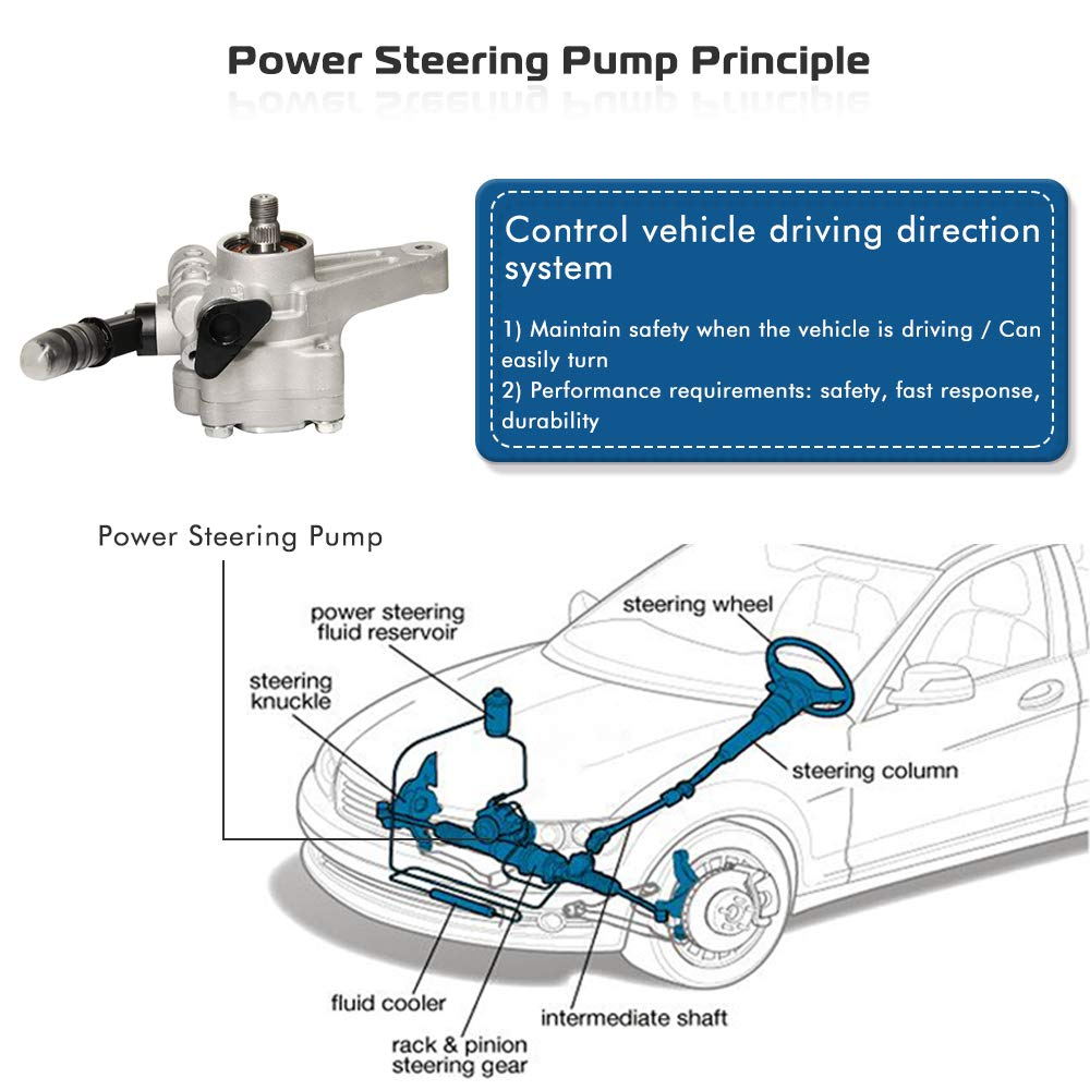 Pumps Power Steering Pump Fit For 2006 2007 2008 2009 2010 2011 ...