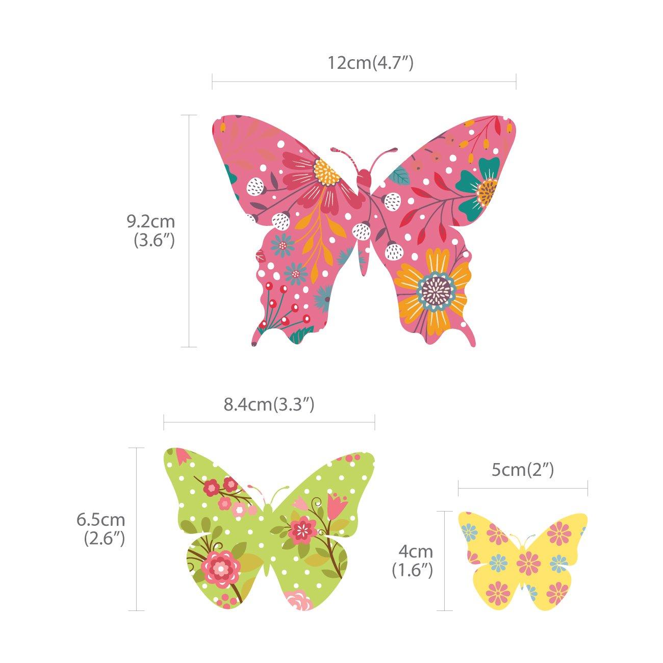 Großzügig Einfache Schmetterling Färbung Seite Galerie ...