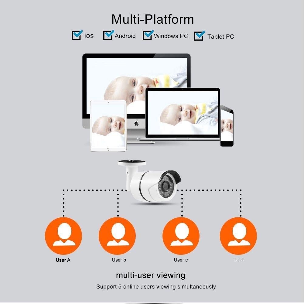 Cámaras de Vigilancia Exterior, 720P Cámara IP WiFi de Exterior Impermeable IP66 Tiene Detección de Movimiento, Cámara de Seguridad con La Visión ...