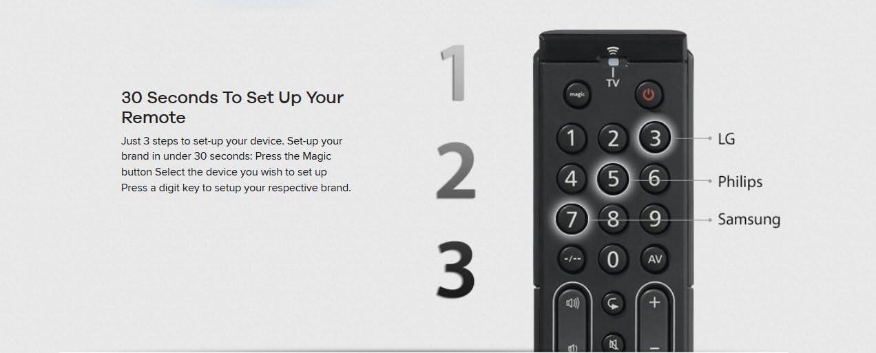 One For All URC7110 - Mando a distancia Universal Essence TV para todo tipo de televisores: ONE FOR ALL: Amazon.es: Electrónica