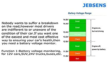 Car Battery Voltage >> Car Charger Jebsens 4in1 3 1a Fast Dual Usb Car Phone Charger Voltage Meter Monitor Usb Car Charger For Smartphone With Blue Led Voltage Amps And