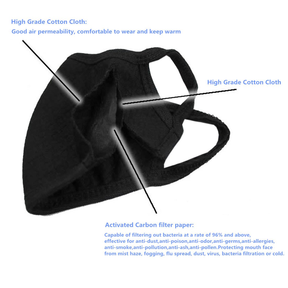 Health Care Masks 50pcs 4 Layer Disposable Black Activated Carbon Anti Dust Masks Face Mouth Mask Ear Hanging Gas Respirator Filter New Special Summer Sale