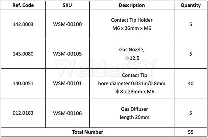 Gasdüse Gold 15AK-0.8mm Mig Mag Schweißen Schweißbrenner Kontakt Tipt2