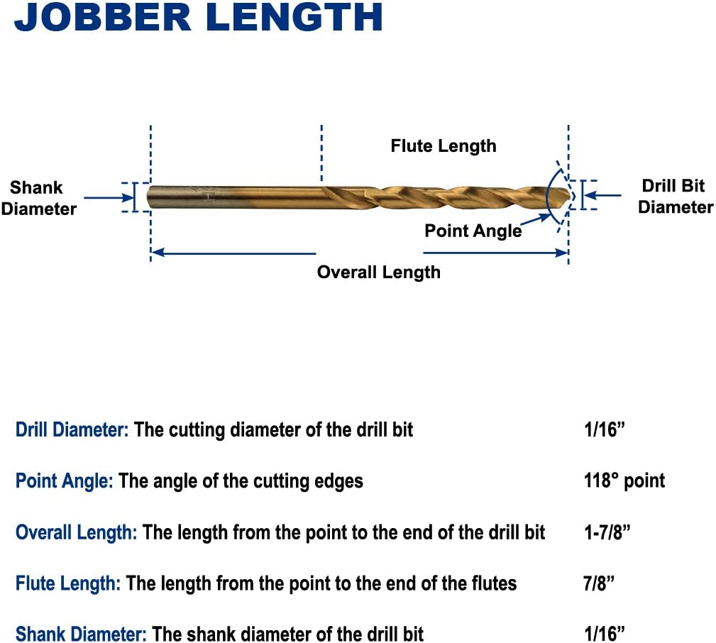High Speed Steel for Metal Jobber Length 1//16-Inch Titanium Nitride Coated Drill Bit Pack of 12 Plastic Wood