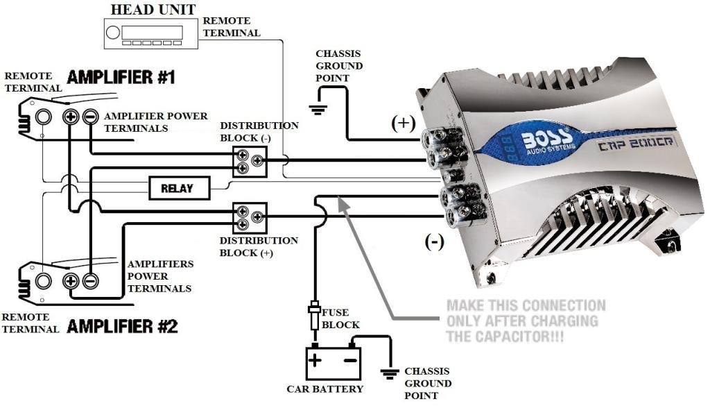 boss audio cap200cr 20 farad capacitor car. Black Bedroom Furniture Sets. Home Design Ideas
