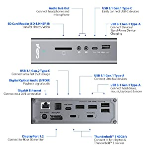 CalDigit TS3 Plus Thunderbolt 3 Dock - 85W Charging, 7X USB 3.1 Ports, USB-C Gen 2, DisplayPort, UHS-II SD Card Slot, LAN, Optical Out, for 2016+ MacBook Pro & PC (Space Gray - 0.7m/2.3ft Cable) (Color: Space Gray, Tamaño: 0.7 Meter Cable)