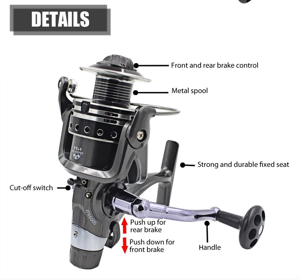 OUTLIFE Fishing Spinning Reel