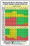 Blackjack Basic Strategy Chart: 1 Deck, Dealer Stands on All 17s