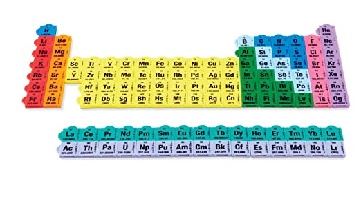 Hand2mind Connecting Color Tiles Periodic Table Learn About Elements Chemistry Grade 7 Color Coded Tiles Are Printed With The Atomic Number