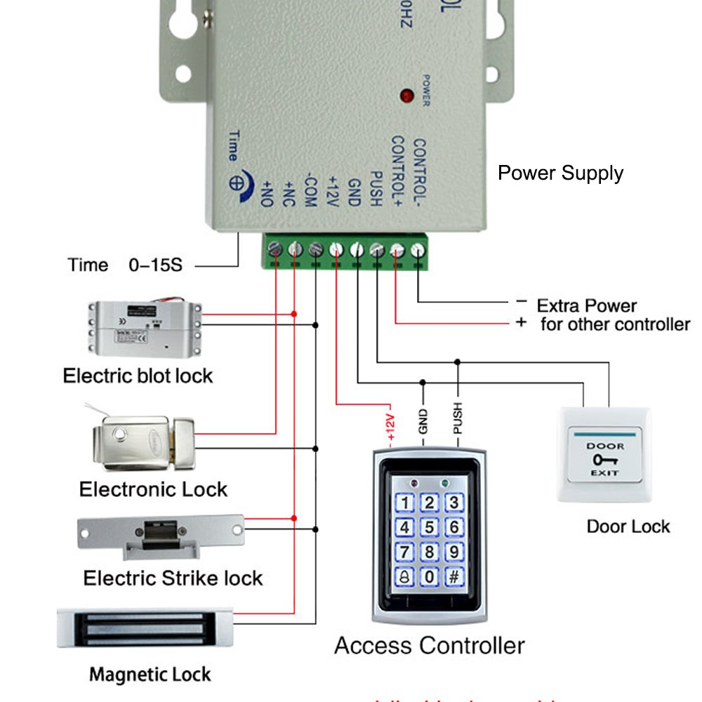 HFeng Sistema de control de acceso RFID de 125 KHz Teclado + 10pcs EM4100 Llaveros 1000 usuario WG26