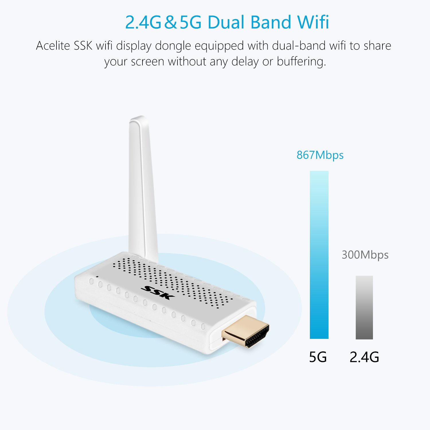 Miracast Dongle/Airplay Dongle/WiFi Display Dongle, 1080P 2.4G/5G Wireless Display Adapter Support HDMI and WIFI Cast Media, Image, PPT to TV, Projector, and Monitor from Android/iOS/Mac/Windows by ACELITE (Image #2)