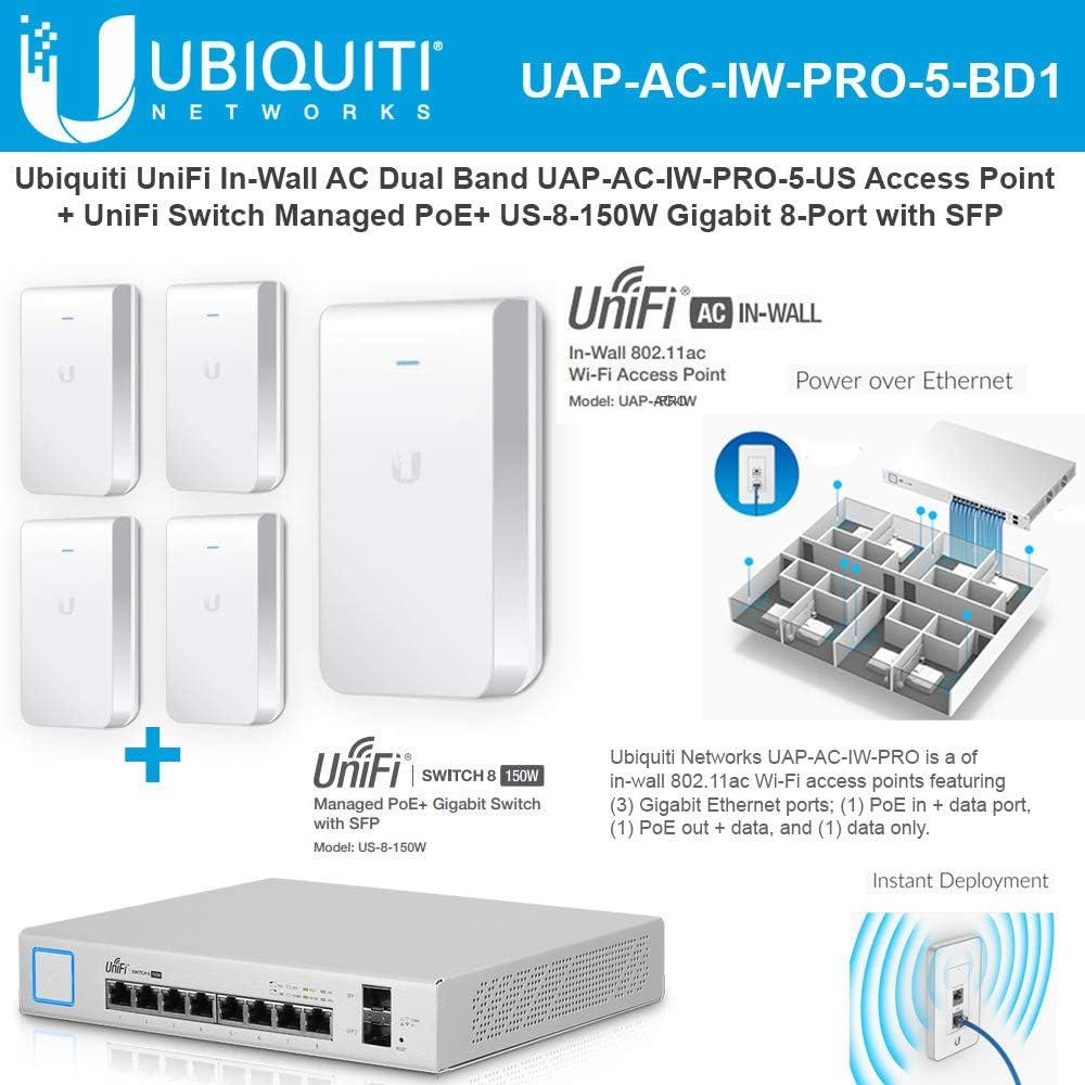 NEW Ubiquiti Networks UAP-AC-IW-US 802.11AC Dual-Radio Access Point Wireless