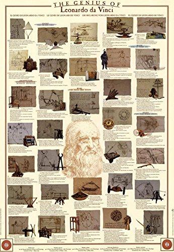Genius of Leonardo Da Vinci Poster