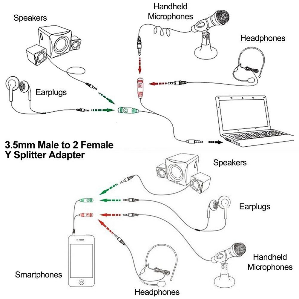 female headphone with mic wiring diagram
