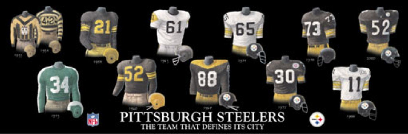 lowest price 38c17 58c00 Amazon.com: Framed Evolution History Pittsburgh Steelers ...
